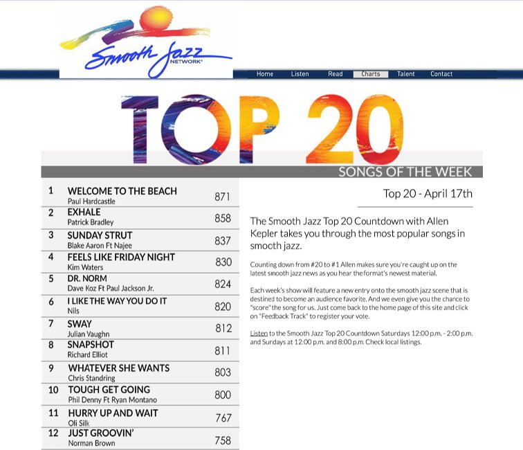 smooth jazz network charts